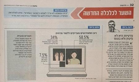 סקר לימודים בישראל ואתר גלובס