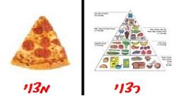 תקופת מבחנים, מה אוכלים?